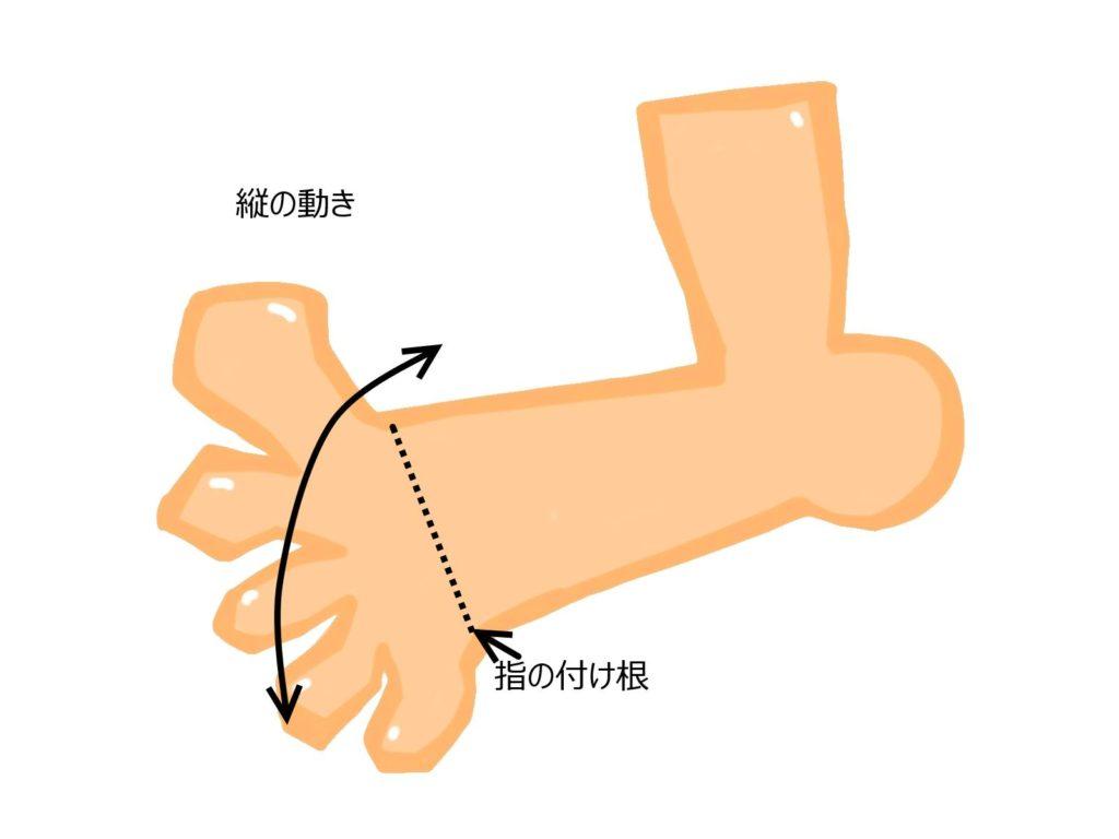 足を縦に動かすイメージ