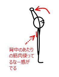 背中の腕の高さの当たりに刺激がくればOK