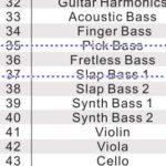 クロマトーン説明書にあるMIDI番号と楽器の説明