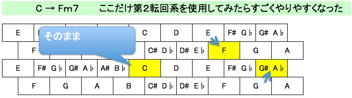 コード抑え方2-2