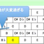コード抑え方1-2