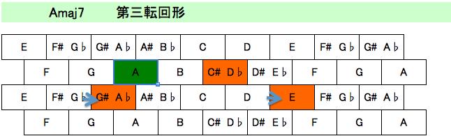転回系実例3